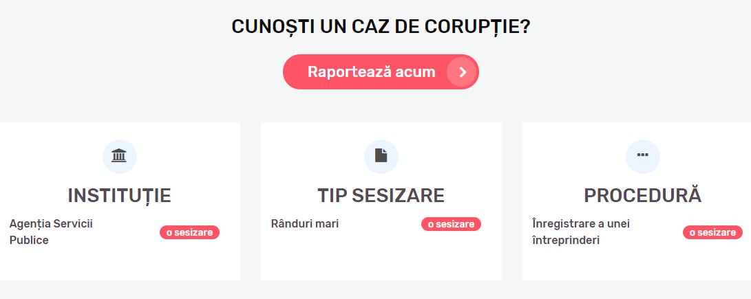 CPR Moldova a lansat platforma de raportare a cazurilor de corupție